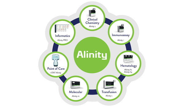 alinity-family-wheel-hematology-focused-600x350.jpg